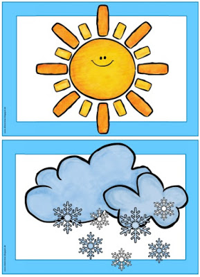 ideenreise blog flashcards wordcards weather. Black Bedroom Furniture Sets. Home Design Ideas